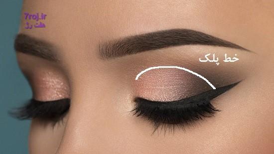 روش سایه زدن طبق اصول فرم چشم