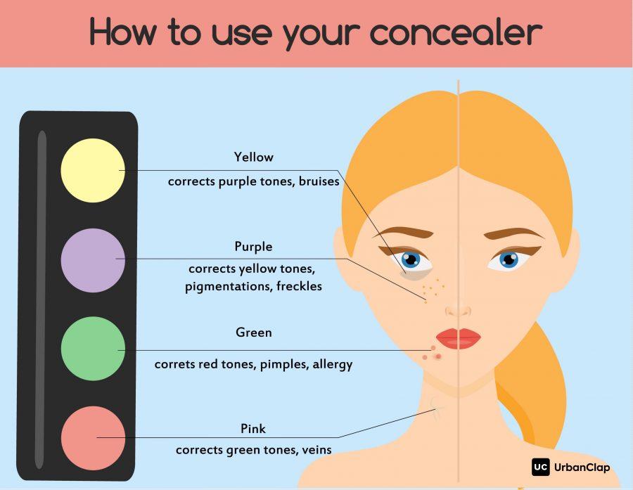 5 ترفند زیبایی برای تغییر